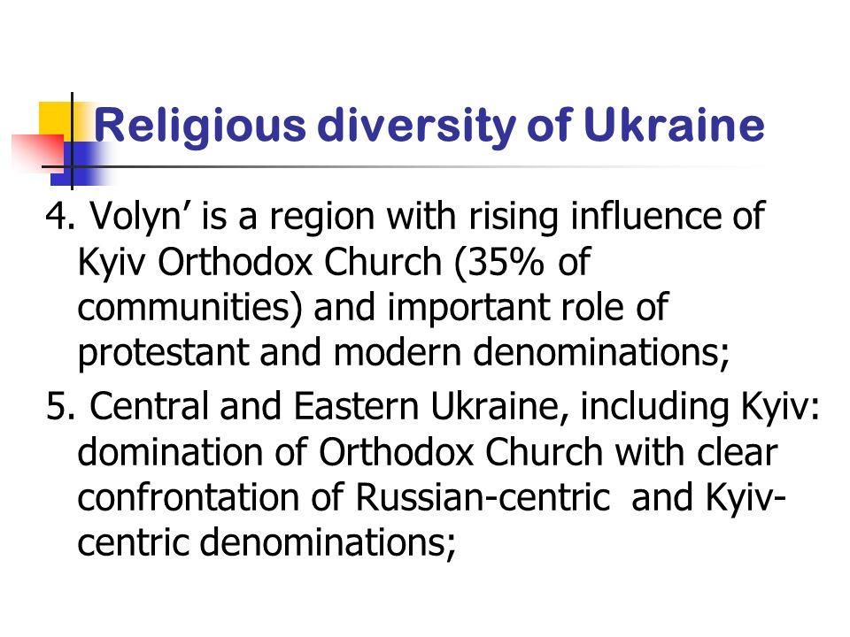 Religious diversity of Ukraine 4.