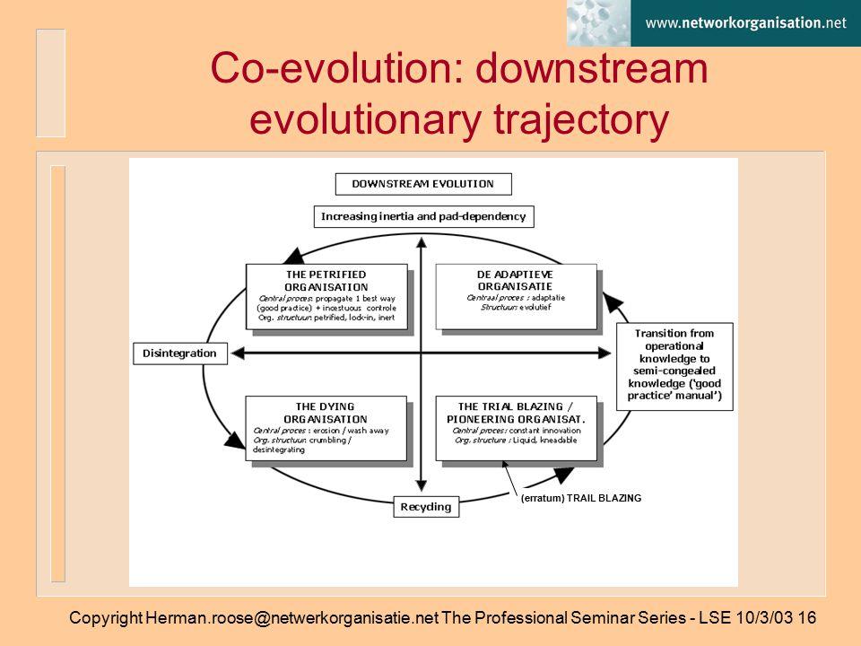Copyright Herman.roose@netwerkorganisatie.net The Professional Seminar Series - LSE 10/3/0316 Co-evolution: downstream evolutionary trajectory (erratum) TRAIL BLAZING
