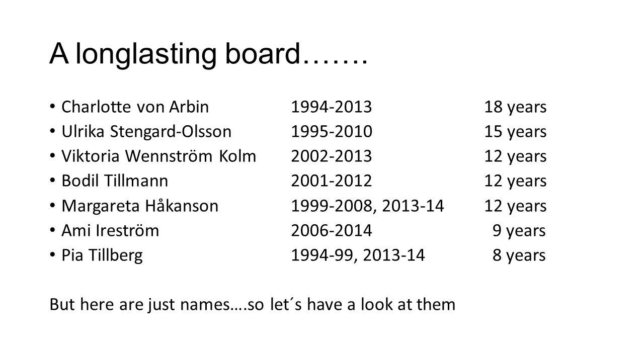 A longlasting board…….