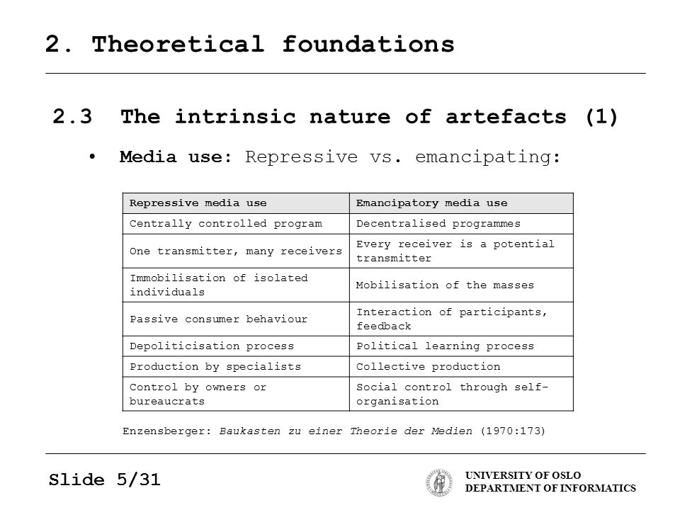 UNIVERSITY OF OSLO DEPARTMENT OF INFORMATICS Slide 5/31 2.