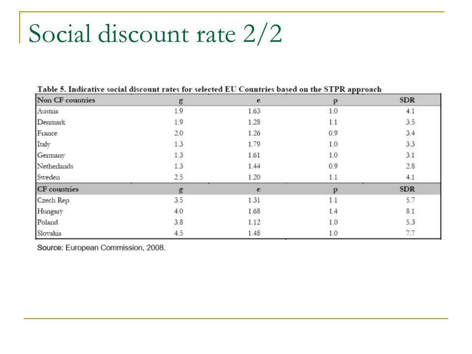 Social discount rate 2/2