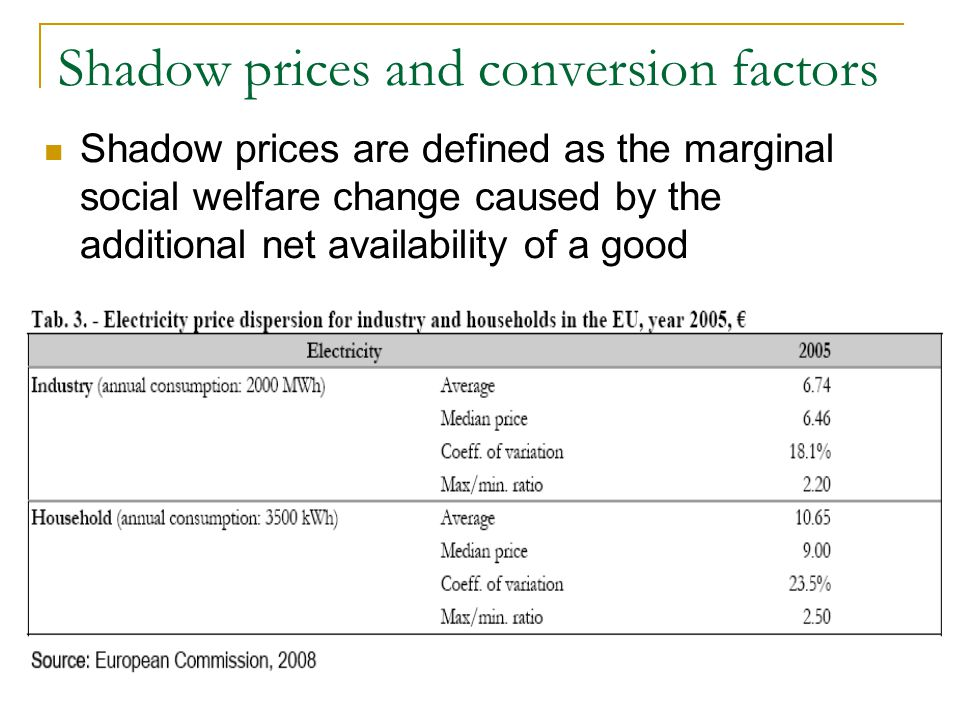 Shadow prices and conversion factors Shadow prices are defined as the marginal social welfare change caused by the additional net availability of a good