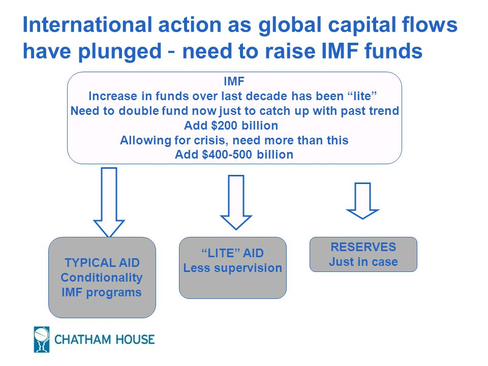International action as global capital flows have plunged – need to raise IMF funds RESERVES Just in case IMF Increase in funds over last decade has been lite Need to double fund now just to catch up with past trend Add $200 billion Allowing for crisis, need more than this Add $400-500 billion TYPICAL AID Conditionality IMF programs LITE AID Less supervision