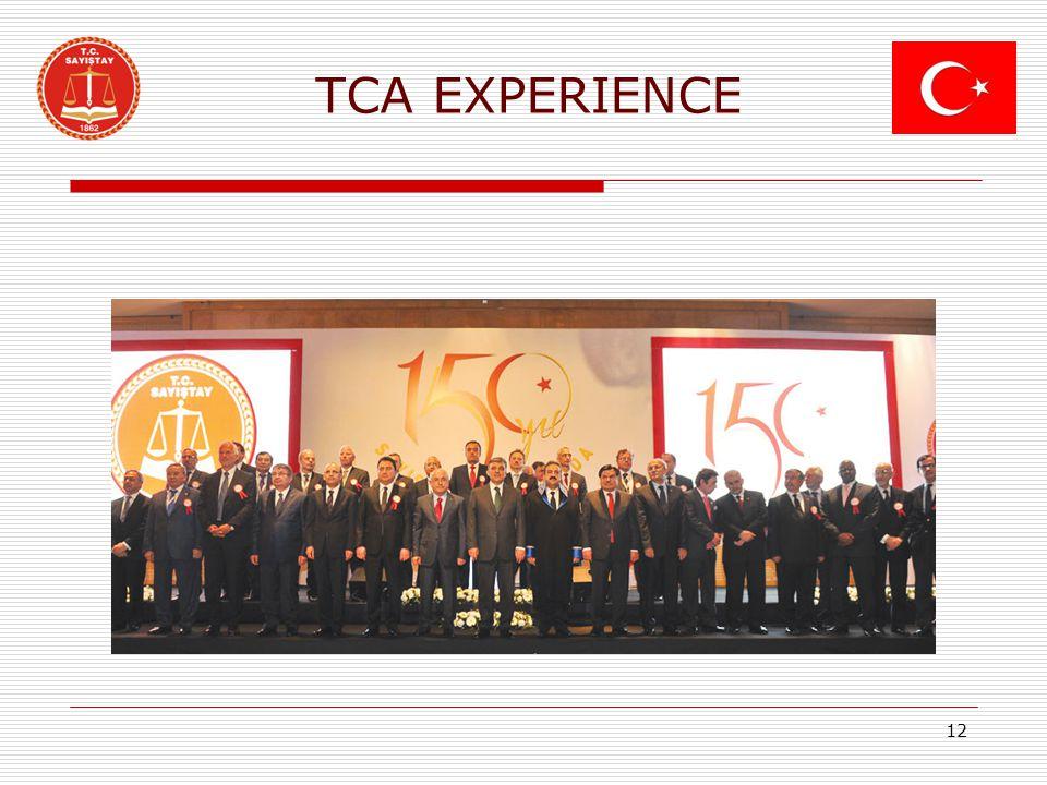 TCA EXPERIENCE 12