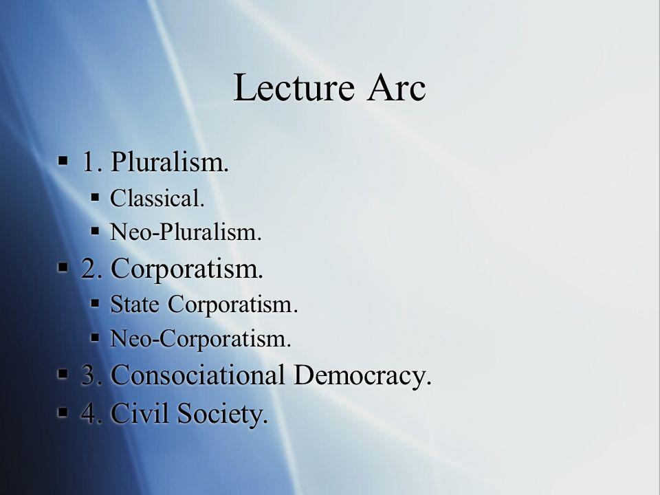 Lecture Arc  1. Pluralism.  Classical.  Neo-Pluralism.