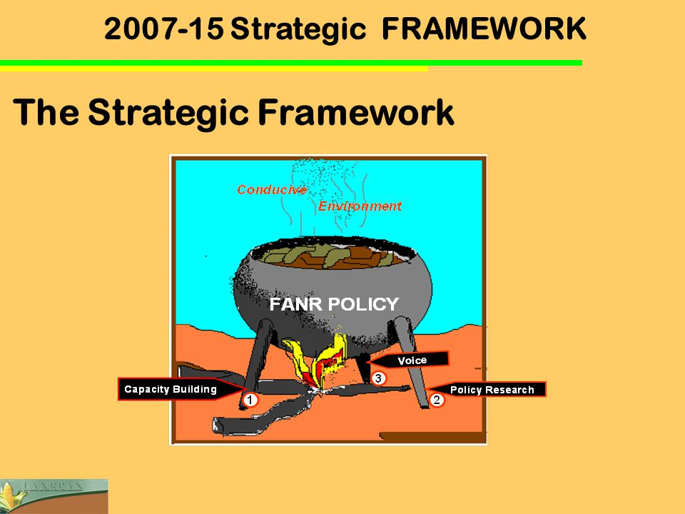 The Strategic Framework 2007-15 Strategic FRAMEWORK