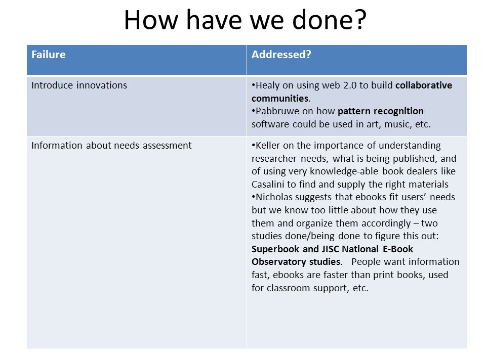 How have we done? FailureAddressed? Introduce innovations Healy on using web 2.0 to build collaborative communities. Pabbruwe on how pattern recogniti