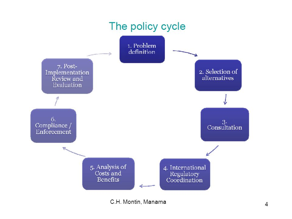 C.H.Montin, Manama 15 OECD good practices (2)  3.