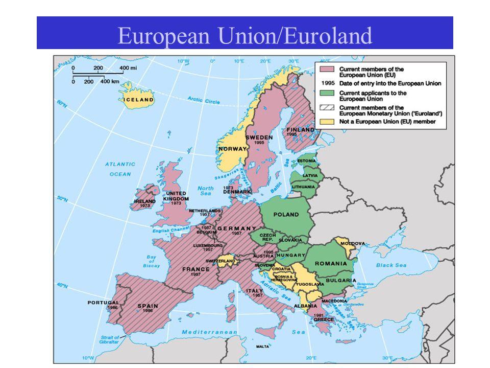 European Union/Euroland