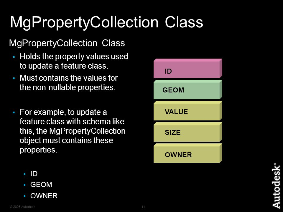 © 2006 Autodesk11 MgPropertyCollection Class  Holds the property values used to update a feature class.