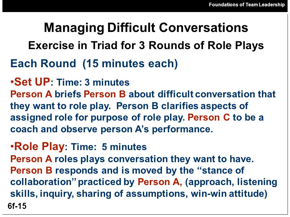 Foundations of Team Leadership 6f-15 Managing Difficult Conversations Exercise in Triad for 3 Rounds of Role Plays Each Round (15 minutes each) Set UP : Time: 3 minutes Person A briefs Person B about difficult conversation that they want to role play.