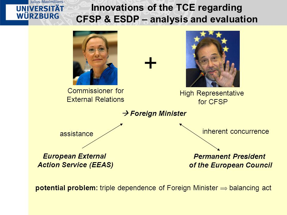 Innovations of the TCE regarding CFSP & ESDP – analysis and evaluation  Foreign Minister Permanent President of the European Council Commissioner for External Relations High Representative for CFSP European External Action Service (EEAS) + inherent concurrence assistance potential problem: triple dependence of Foreign Minister  balancing act