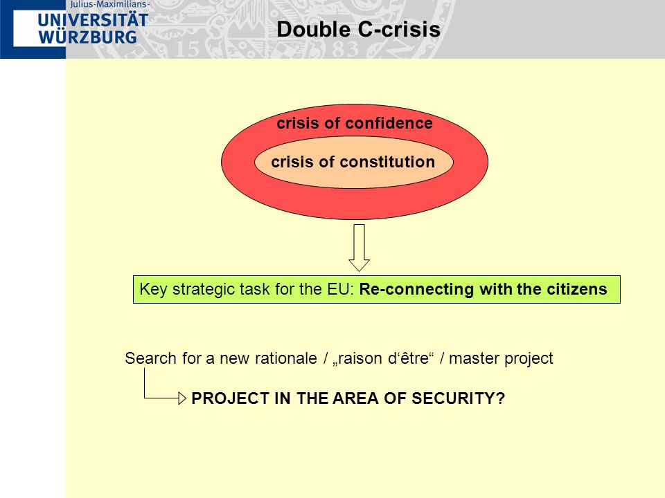 "Key strategic task for the EU: Re-connecting with the citizens Double C-crisis crisis of confidence crisis of constitution Search for a new rationale / ""raison d'être / master project PROJECT IN THE AREA OF SECURITY"