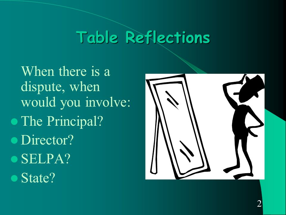 53 Reflections