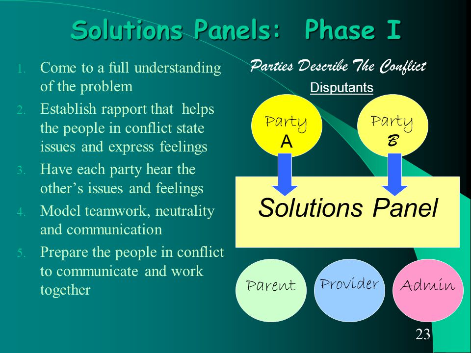 23 Solutions Panels: Phase I 1. Come to a full understanding of the problem 2. Establish rapport that helps the people in conflict state issues and ex