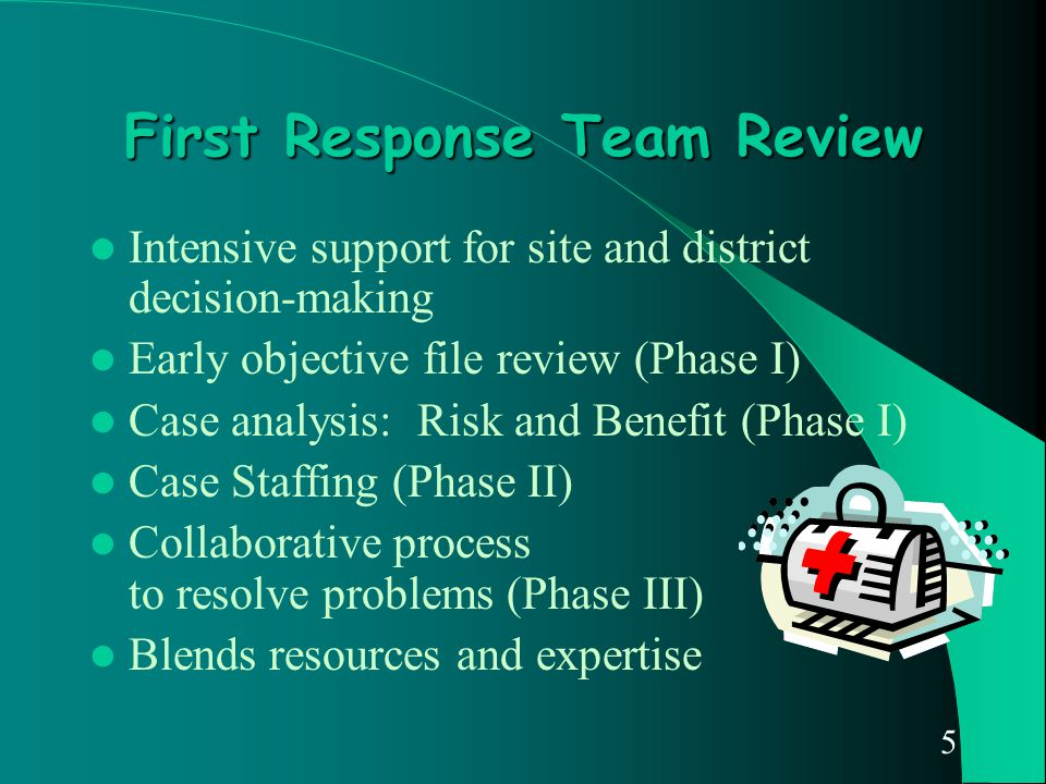 5 First Response Team Review Intensive support for site and district decision-making Early objective file review (Phase I) Case analysis: Risk and Ben