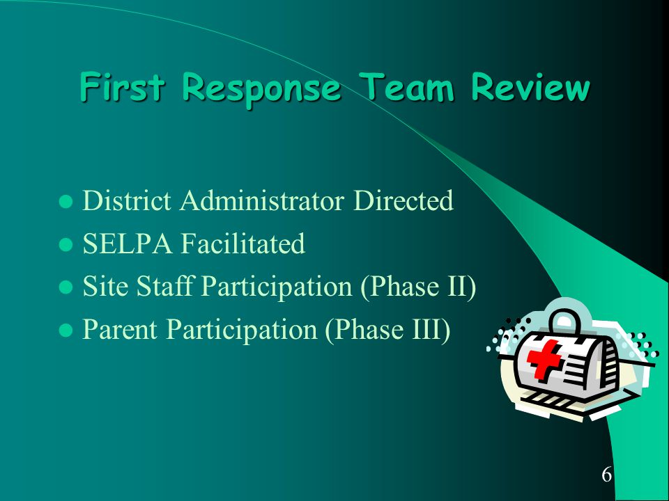 47 Personal Performance Plan Review Personal Dispute Resolution Inventory What are you willing to do – To break the negative cycle of dispute.
