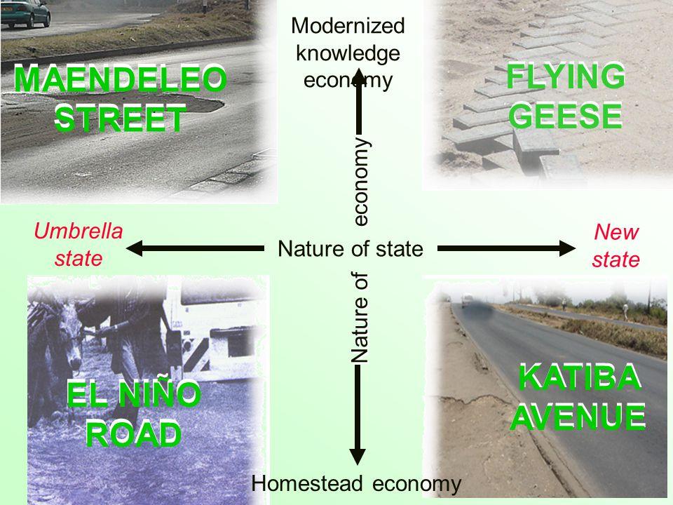 economy Umbrella state New state EL NIÑO ROAD EL NIÑO ROAD MAENDELEO STREET KATIBA AVENUE FLYING GEESE Nature of state Modernized knowledge economy Homestead economy Nature of