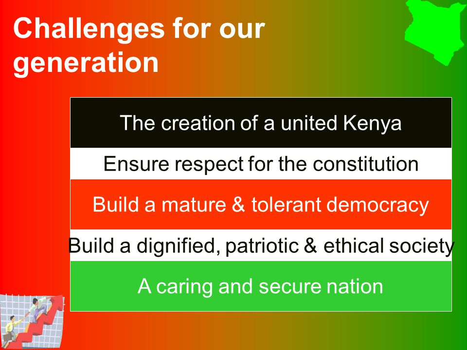 The creation of a united Kenya Ensure respect for the constitution Build a mature & tolerant democracy A caring and secure nation Build a dignified, patriotic & ethical society Challenges for our generation