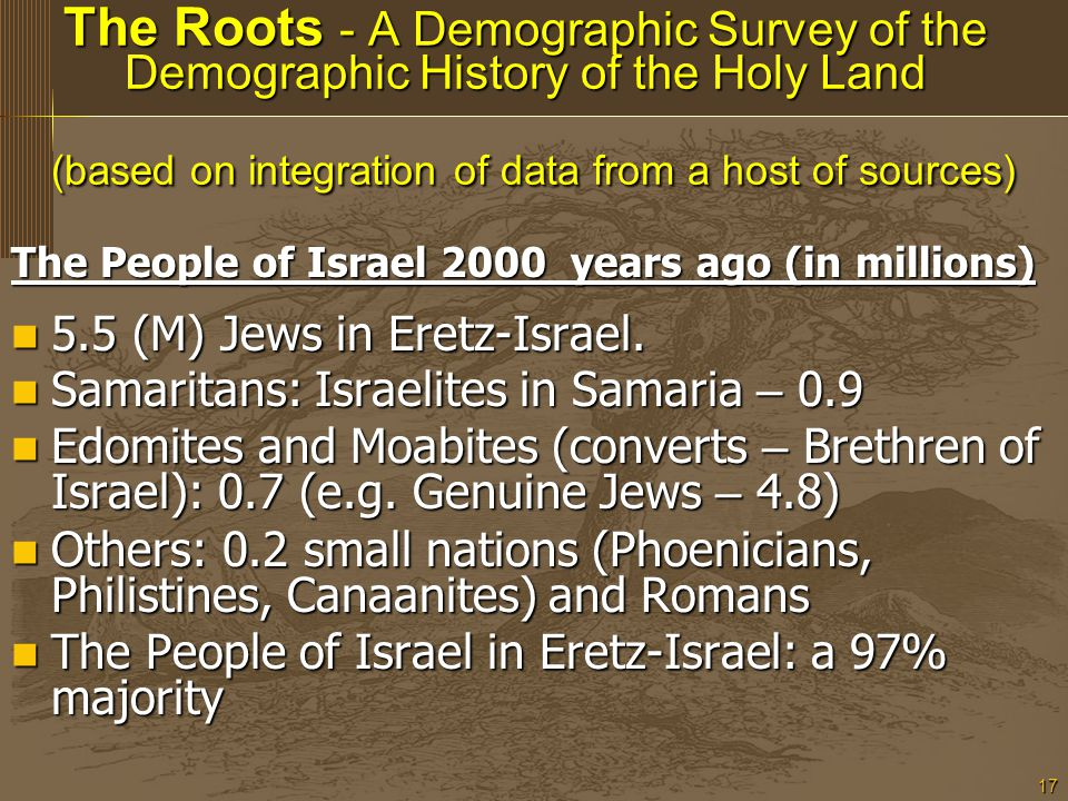 17 The Roots - A Demographic Survey of the Demographic History of the Holy Land (based on integration of data from a host of sources) The People of Israel 2000 years ago (in millions) 5.5 (M) Jews in Eretz-Israel.