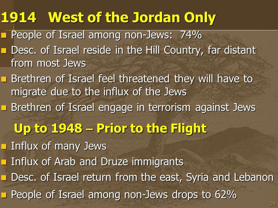 24 1914 West of the Jordan Only People of Israel among non-Jews: 74% People of Israel among non-Jews: 74% Desc. of Israel reside in the Hill Country,