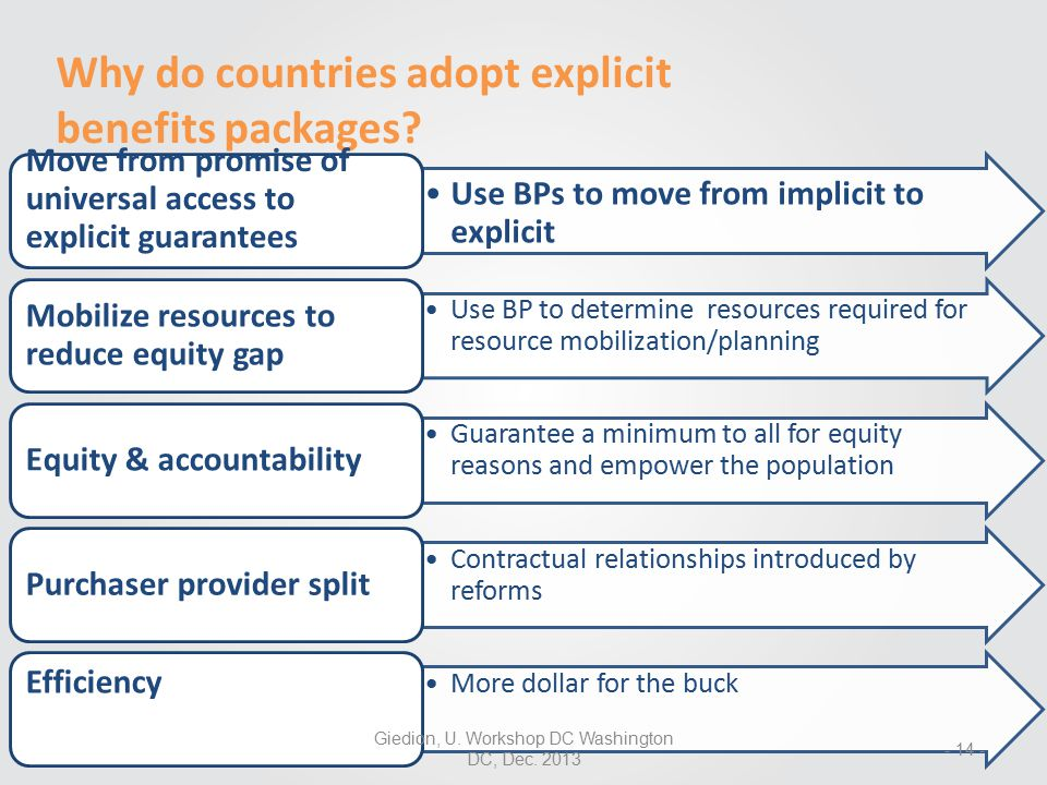 Why do countries adopt explicit benefits packages.
