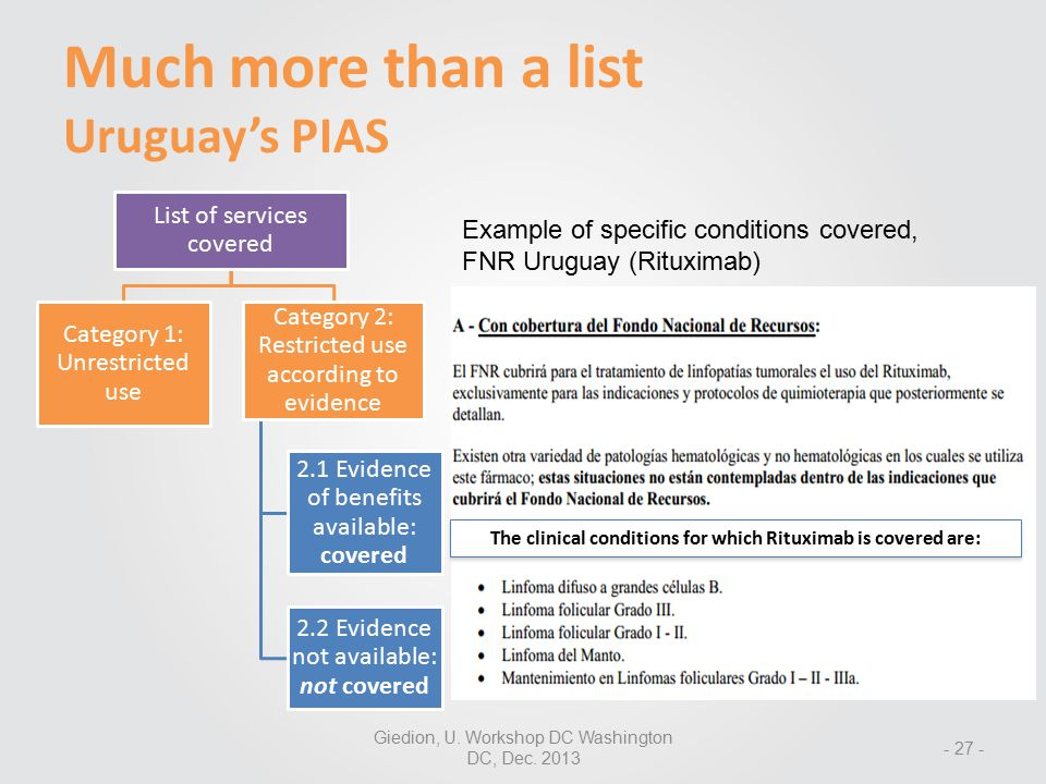 Much more than a list Uruguay's PIAS List of services covered Category 1: Unrestricted use Category 2: Restricted use according to evidence 2.1 Evidence of benefits available: covered 2.2 Evidence not available: not covered Giedion, U.