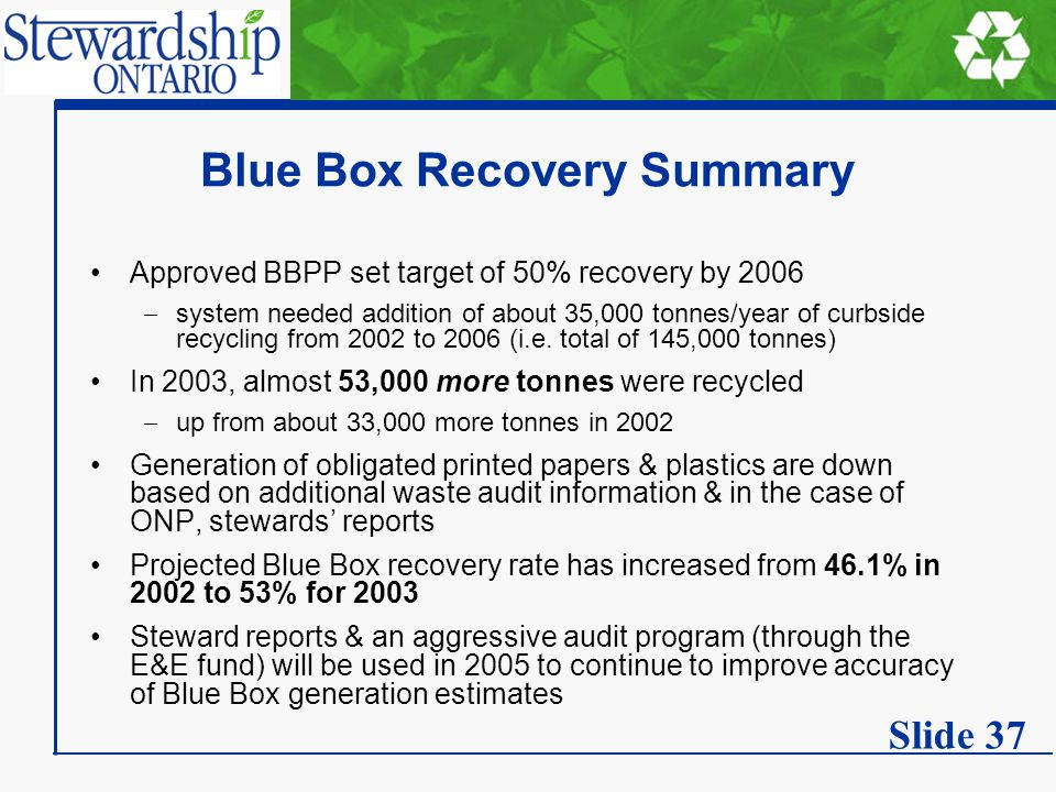 Blue Box Recovery Summary Approved BBPP set target of 50% recovery by 2006  system needed addition of about 35,000 tonnes/year of curbside recycling from 2002 to 2006 (i.e.
