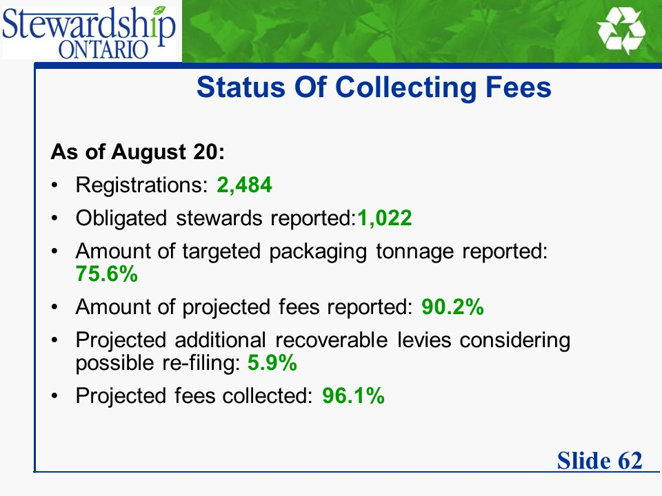 Status Of Collecting Fees As of August 20: Registrations: 2,484 Obligated stewards reported:1,022 Amount of targeted packaging tonnage reported: 75.6%