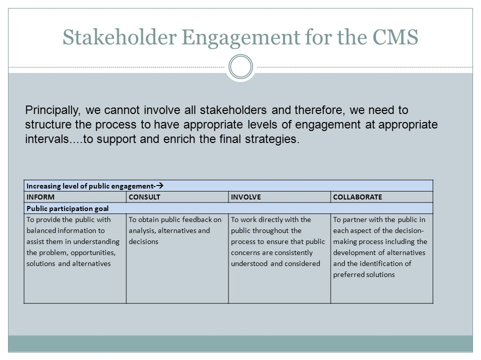 Stakeholder Engagement for the CMS Increasing level of public engagement-  INFORMCONSULTINVOLVECOLLABORATE Public participation goal To provide the public with balanced information to assist them in understanding the problem, opportunities, solutions and alternatives To obtain public feedback on analysis, alternatives and decisions To work directly with the public throughout the process to ensure that public concerns are consistently understood and considered To partner with the public in each aspect of the decision- making process including the development of alternatives and the identification of preferred solutions Principally, we cannot involve all stakeholders and therefore, we need to structure the process to have appropriate levels of engagement at appropriate intervals....to support and enrich the final strategies.