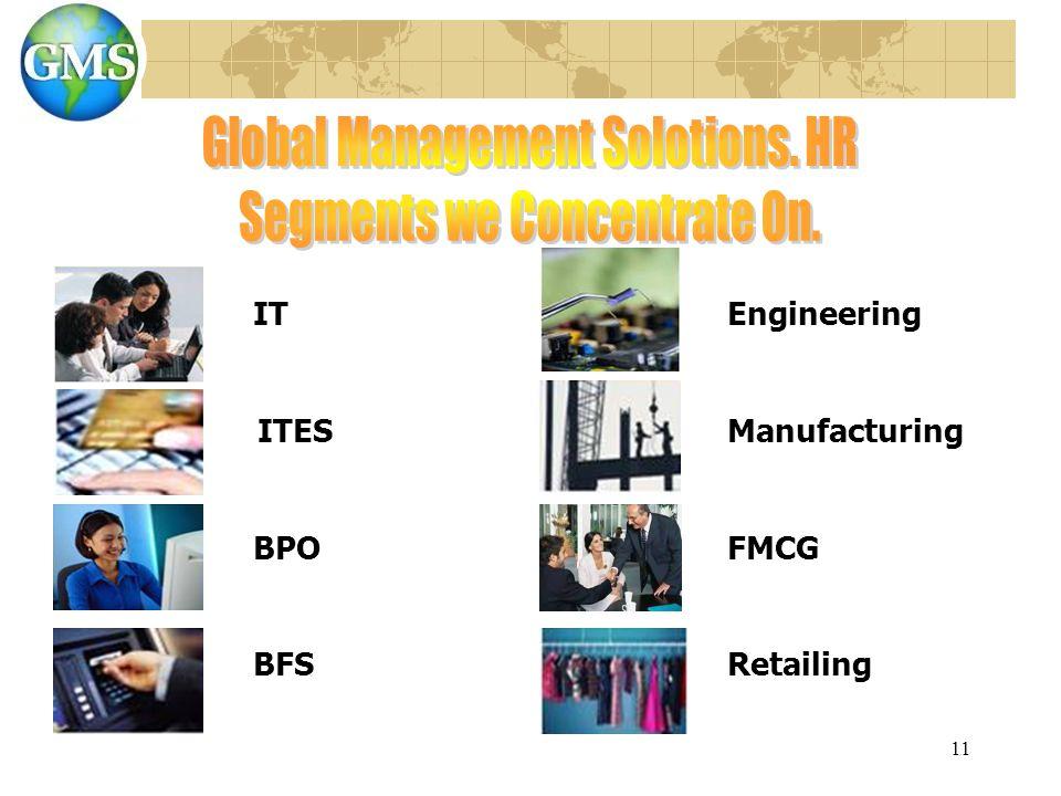 11 ITEngineering ITESManufacturing BPO FMCG BFSRetailing