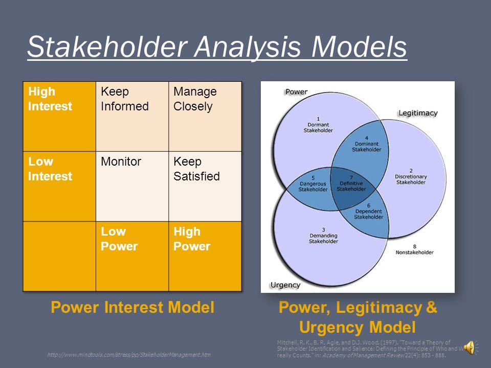 Stakeholder Analysis Models Power Interest ModelPower, Legitimacy & Urgency Model Mitchell, R.