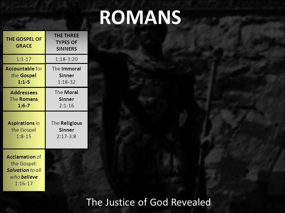 1:1-171:18-3:20 THE GOSPEL OF GRACE THE THREE TYPES OF SINNERS The Immoral Sinner 1:18-32 The Moral Sinner 2:1-16 The Religious Sinner 2:17-3:8 Accountable for the Gospel 1:1-5 Addressees The Romans 1:6-7 Aspirations in the Gospel 1:8-15 Acclamation of the Gospel: Salvation to all who believe 1:16-17 ROMANS The Justice of God Revealed