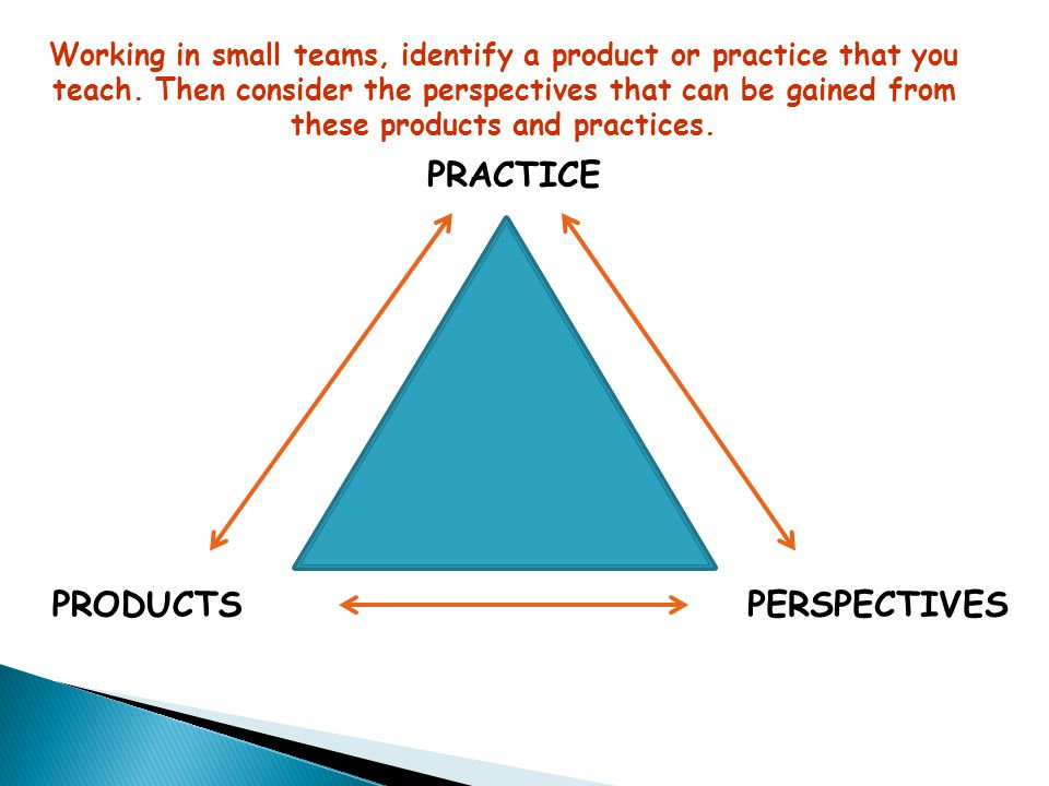 PRACTICE: Use of two last names PERSPECTIVES: What cultural perspectives can we gain from this.