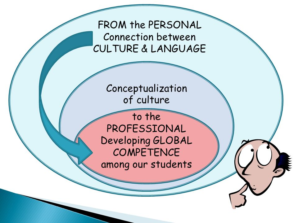 Explore and grapple with the concept of culture and global competence. Learn how to make your rubrics reflective of the inextricable link between lang