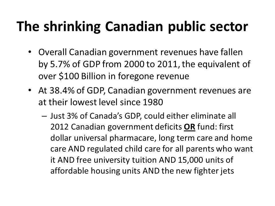 The shrinking Canadian public sector Overall Canadian government revenues have fallen by 5.7% of GDP from 2000 to 2011, the equivalent of over $100 Billion in foregone revenue At 38.4% of GDP, Canadian government revenues are at their lowest level since 1980 – Just 3% of Canada's GDP, could either eliminate all 2012 Canadian government deficits OR fund: first dollar universal pharmacare, long term care and home care AND regulated child care for all parents who want it AND free university tuition AND 15,000 units of affordable housing units AND the new fighter jets
