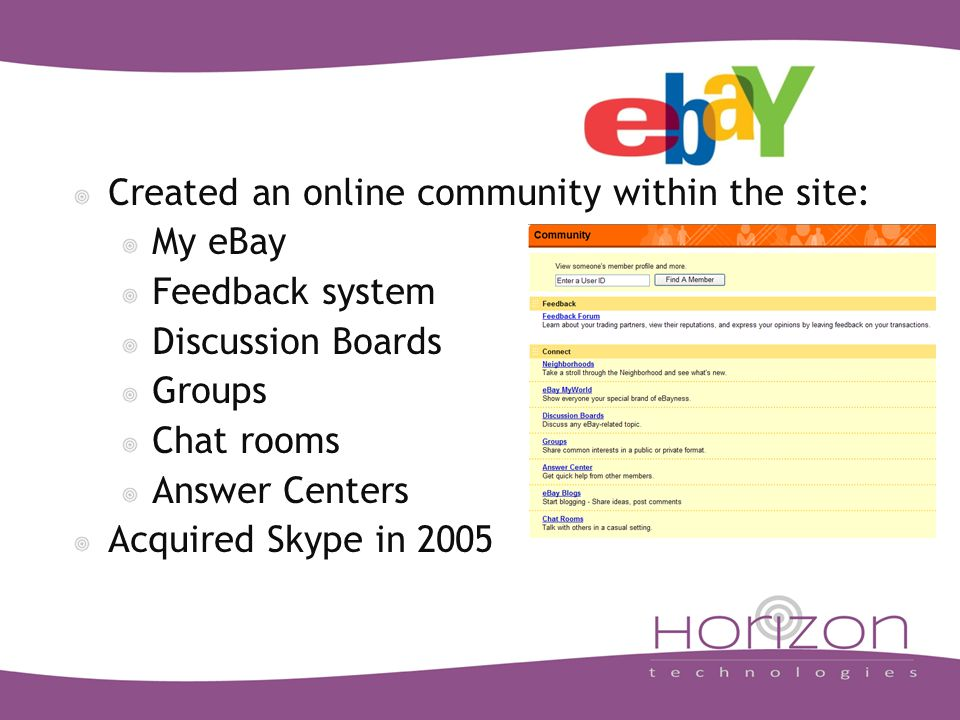 Created an online community within the site: My eBay Feedback system Discussion Boards Groups Chat rooms Answer Centers Acquired Skype in 2005