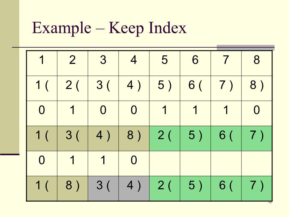 10 Example – Keep Index 12345678 1 (2 (3 (4 )5 )6 (7 )8 ) 01001110 1 (3 (4 )8 )2 (5 )6 (7 ) 0110 1 (8 )3 (4 )2 (5 )6 (7 )
