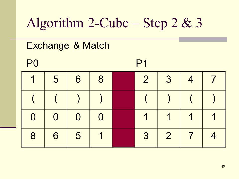19 Algorithm 2-Cube – Step 2 & 3 15682347 (())()() 00001111 86513274 Exchange & Match P0 P1