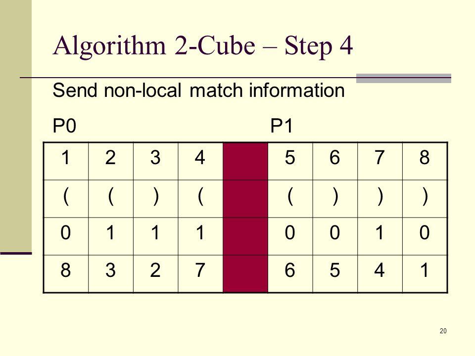 20 Algorithm 2-Cube – Step 4 12345678 (()(())) 01110010 83276541 Send non-local match information P0 P1