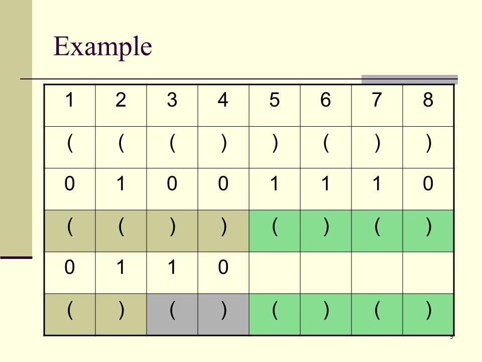9 Example 12345678 ((())()) 01001110 (())()() 0110 ()()()()