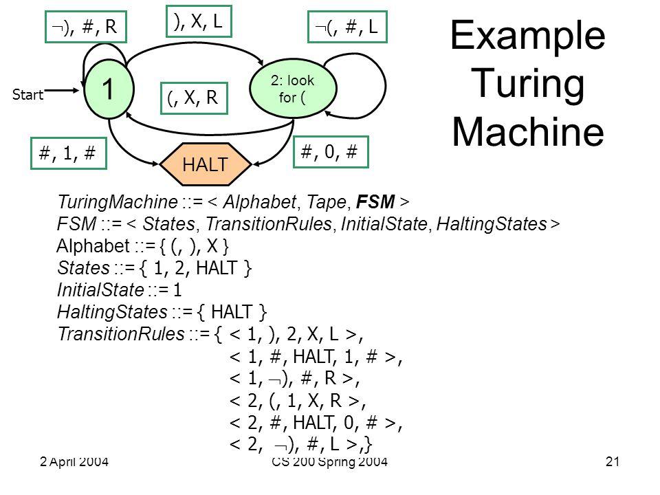 2 April 2004CS 200 Spring 200421 Example Turing Machine TuringMachine ::= FSM ::= Alphabet ::= { (, ), X } States ::= { 1, 2, HALT } InitialState ::= 1 HaltingStates ::= { HALT } TransitionRules ::= {,,,} 1 Start HALT ), X, L 2: look for (  ), #, R  (, #, L (, X, R #, 0, # #, 1, #