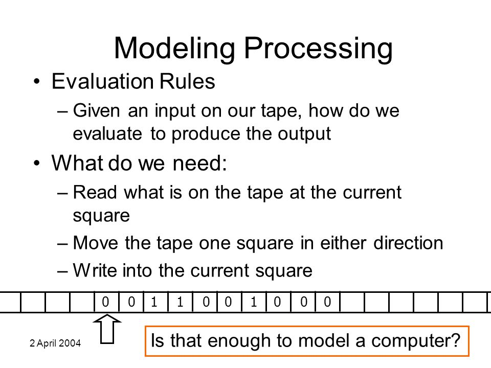 2 April 2004CS 200 Spring 20049 Modeling Processing Read, write and move is not enough We also need to keep track of what we are doing: –How do we know whether to read, write or move at each step.