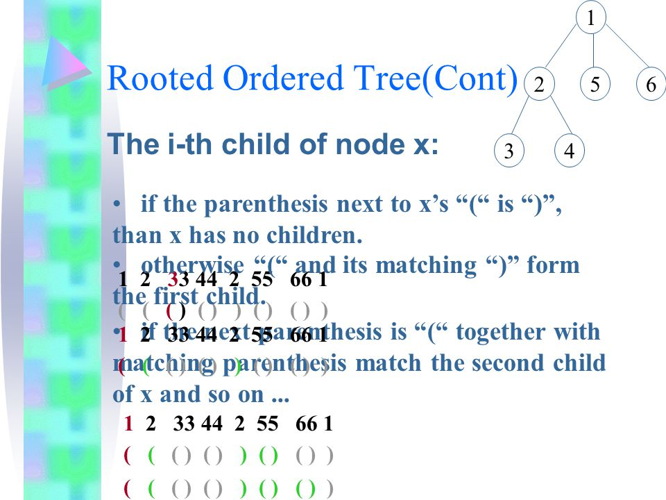 Rooted Ordered Tree(Cont) The i-th child of node x: 1 43 256 1 2 33 44 2 55 66 1 ( ( ( ) ( ) ) ( ) ( ) ) if the parenthesis next to x's ( is ) , than x has no children.