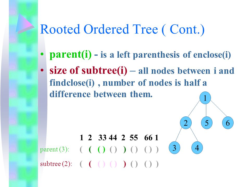 Rooted Ordered Tree ( Cont.) parent(i) - is a left parenthesis of enclose(i) size of subtree(i) – all nodes between i and findclose(i), number of nodes is half a difference between them.