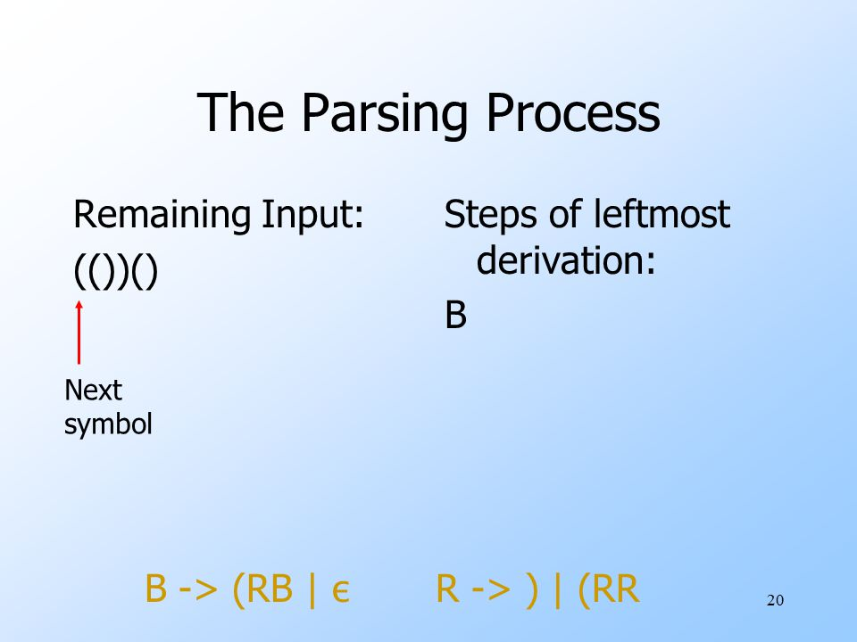 20 The Parsing Process Remaining Input: (())() Steps of leftmost derivation: B Next symbol B -> (RB | ε R -> ) | (RR