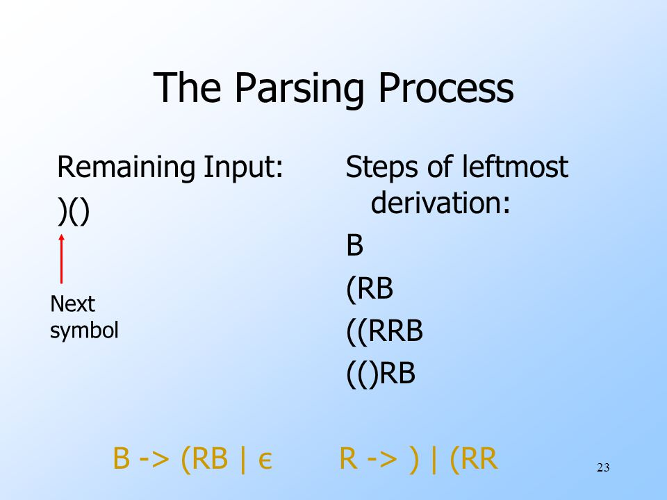 23 The Parsing Process Remaining Input: )() Steps of leftmost derivation: B (RB ((RRB (()RB Next symbol B -> (RB | ε R -> ) | (RR