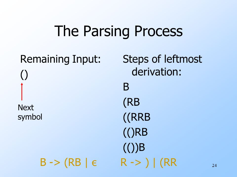 24 The Parsing Process Remaining Input: () Steps of leftmost derivation: B (RB ((RRB (()RB (())B Next symbol B -> (RB | ε R -> ) | (RR