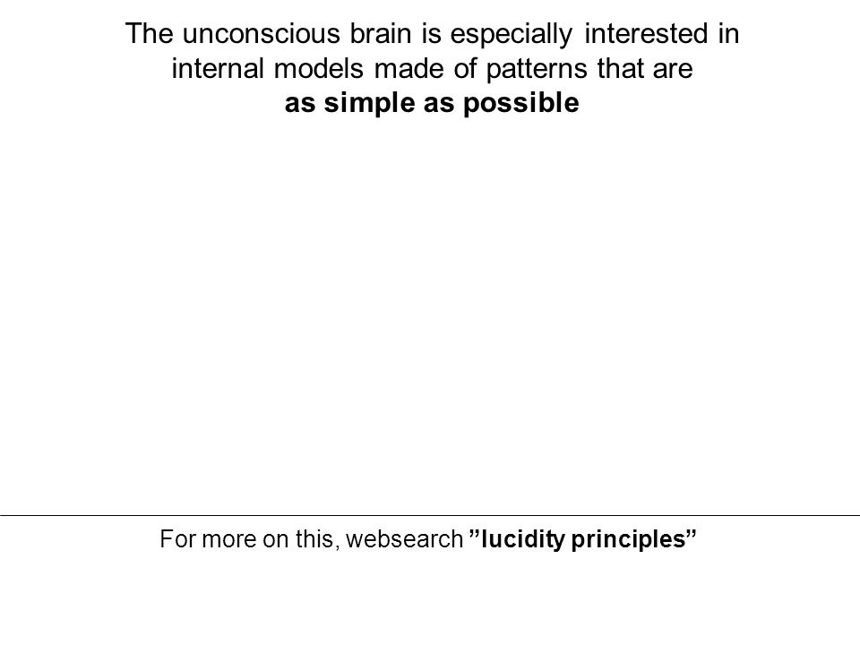 For more on this, websearch lucidity principles The unconscious brain is especially interested in internal models made of patterns that are as simple as possible Platonic versus constructivist – another of our false dichotomies.