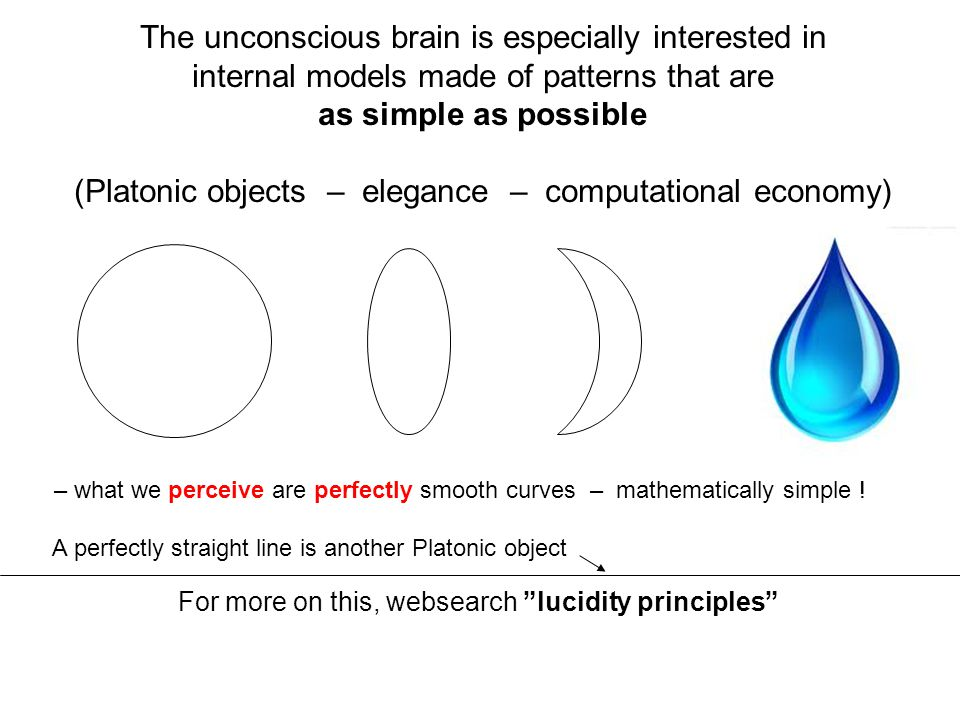 – what we perceive are perfectly smooth curves – mathematically simple .